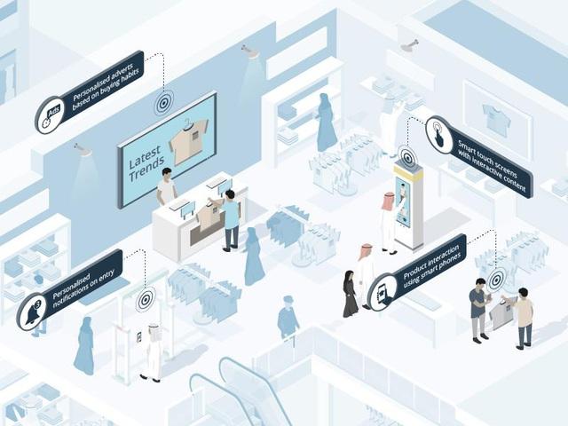 Ứng dụng công nghệ 4.0 cho ngành bán lẻ - Ảnh 3.
