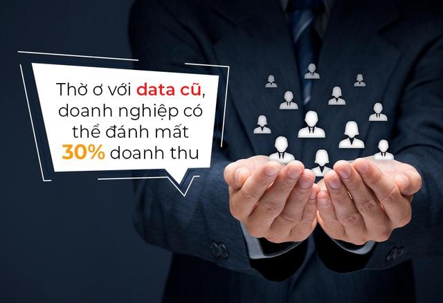 Cảnh báo: 90% doanh nghiệp BĐS gặp sai lầm này khi khai thác data khách hàng - Ảnh 2.