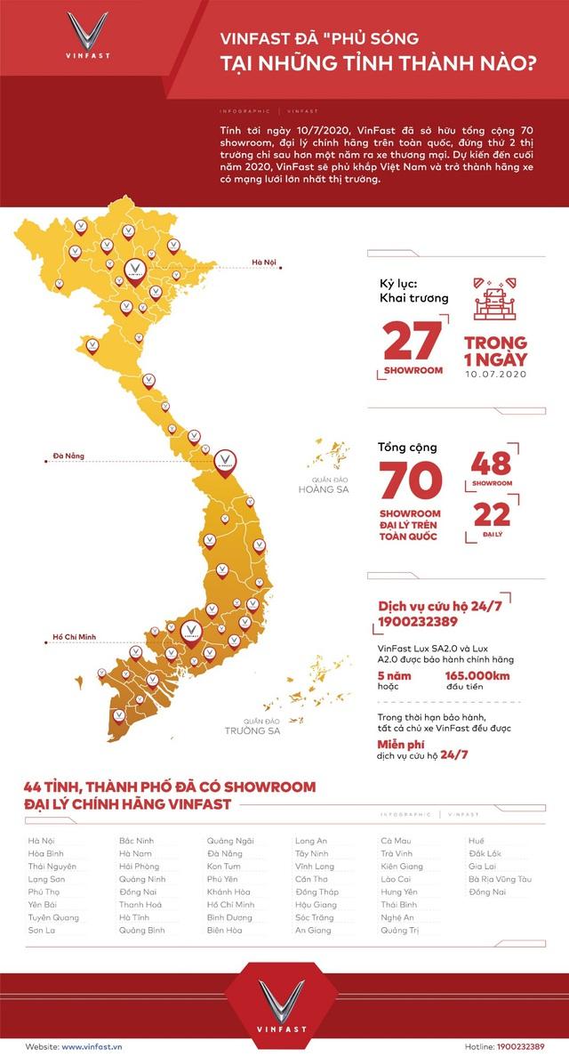 """Infographic: VinFast đã """"phủ sóng"""" tại những tỉnh, thành nào? - Ảnh 1."""