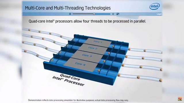 CPU Intel Comet Lake-S Thế hệ 10: Tất tần tật từ A đến Z - Ảnh 3.