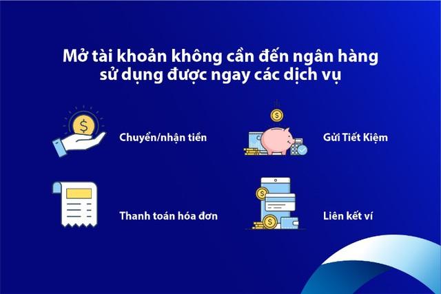 Làm thế nào để mở tài khoản mà không phải đến ngân hàng? - Ảnh 1.