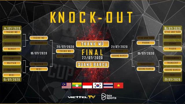 ViettelTV Cup: E-Sports Việt Nam đang mạnh mẽ vươn ra biển lớn, phát triển mạnh chưa từng có - Ảnh 1.