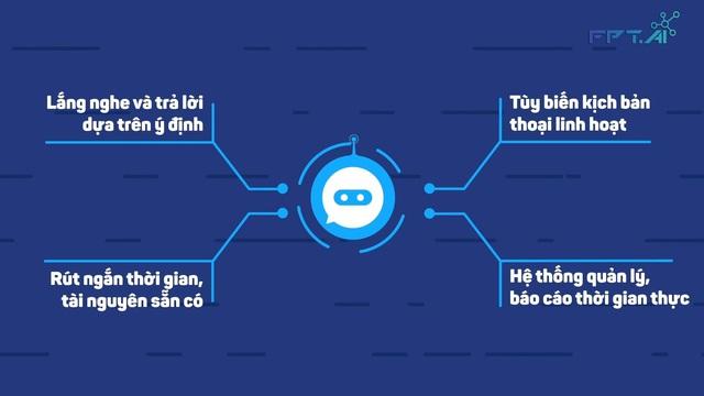 9 điểm cốt yếu doanh nghiệp tài chính bảo hiểm cần biết khi ứng dụng AI và RPA - Ảnh 1.