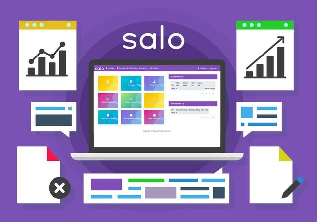 Phần mềm quản lý Spa & Salon đang Bùng nổ giúp hệ thống làm đẹp chuyển đổi số đơn giản. - Ảnh 1.