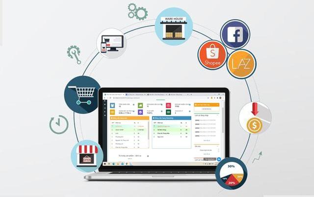 Quý 3 năm 2020, thị trường kinh doanh online có gì mới? - Ảnh 2.