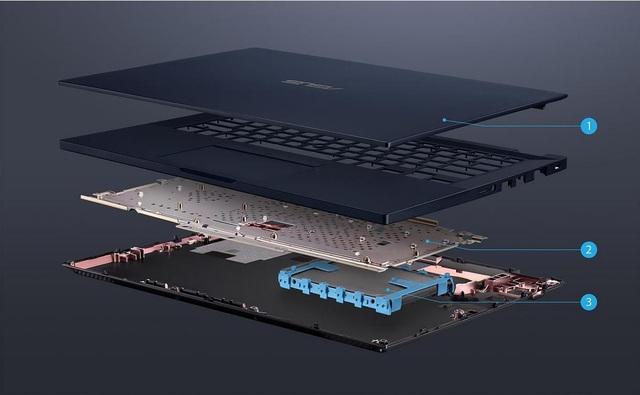 Đâu là câu lời giải cho bài toán laptop văn phòng cho doanh nghiệp? - Ảnh 1.