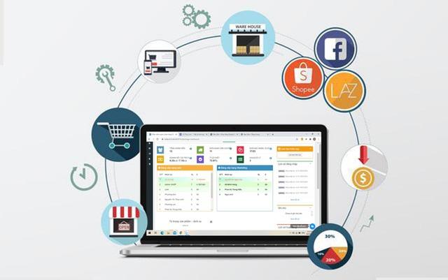 Nâng tầm thị trường TMĐT với Phần mềm quản lý bán hàng online - Ảnh 2.