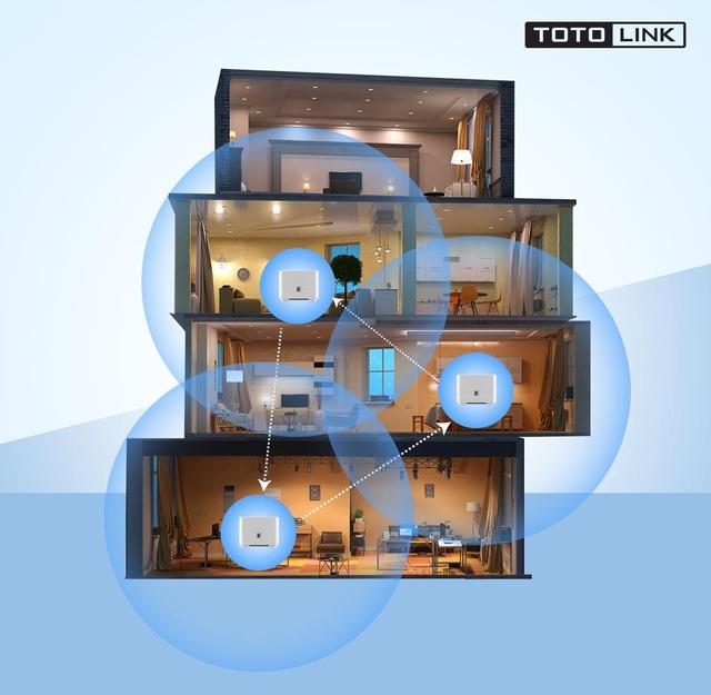 TOTOLINK T6_V2 - Giải pháp WIFI Mesh hoàn hảo cho mùa dịch - Ảnh 2.