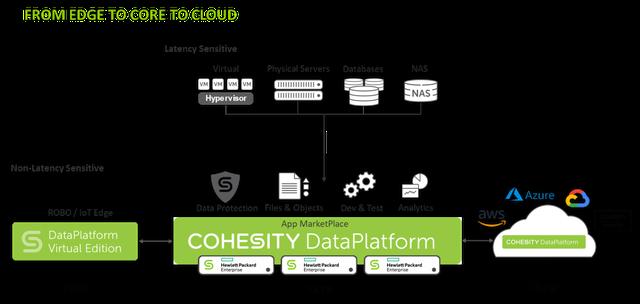 """""""Số hoá"""" dữ liệu - giải pháp phát triển bền vững của doanh nghiệp - Ảnh 2."""