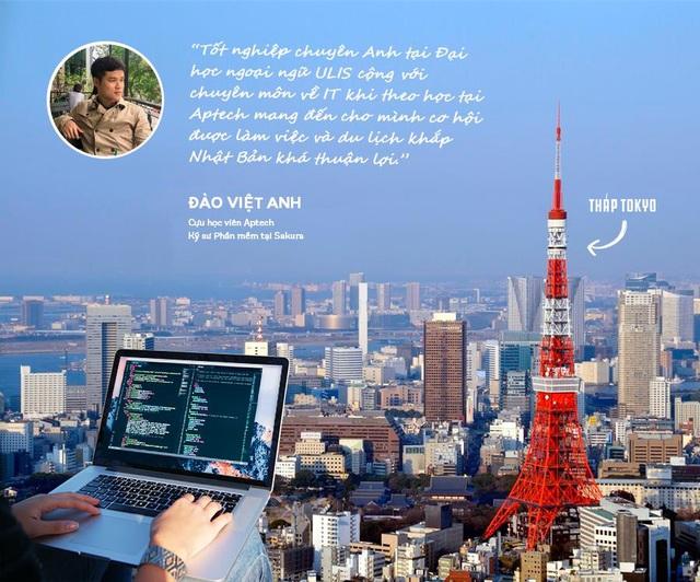 Xôn xao bộ ảnh Lập trình viên đi khắp thế gian khiến giới trẻ muốn bẻ lái học lập trình ngay và luôn - ảnh 3