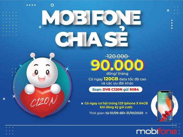 Cơ hội sở hữu iPhoneX chỉ với 90k cùng MobiFone - Ảnh 3.