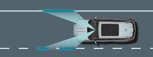 Toyota Safety Sense trên Corolla Cross - Minh chứng cho nỗ lực bảo vệ con người của Toyota - Ảnh 1.