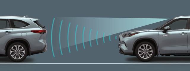 Toyota Safety Sense trên Corolla Cross - Minh chứng cho nỗ lực bảo vệ con người của Toyota - Ảnh 3.