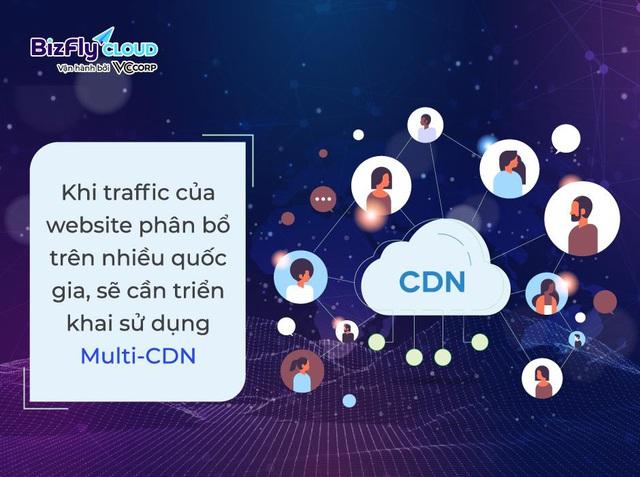 Phân luồng traffic theo CDN tối ưu trải nghiệm website cho mọi thị trường mục tiêu - Ảnh 1.