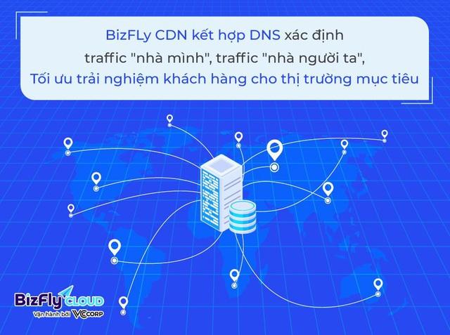 Phân luồng traffic theo CDN tối ưu trải nghiệm website cho mọi thị trường mục tiêu - Ảnh 2.