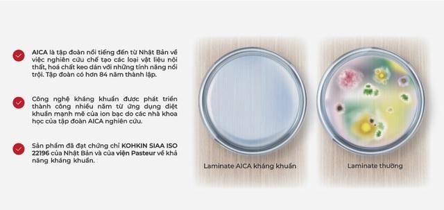 Laminate AICA Kháng khuẩn, kháng virus - Ảnh 1.