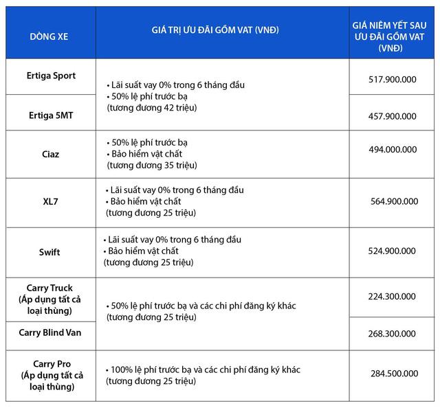 Sở hữu MPV 7 chỗ Nhật Bản ngày càng dễ dàng hơn tại Việt Nam - Ảnh 4.