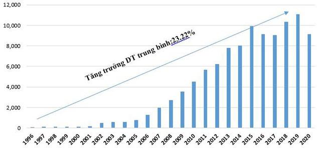 PVI: 25 năm một chặng đường vững bước đi lên - Ảnh 2.
