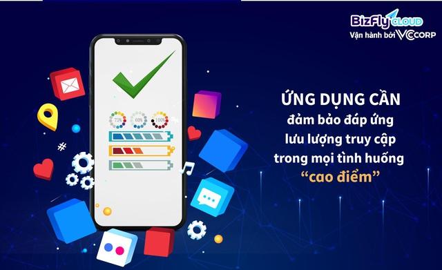 Phát triển ứng dụng điện thoại di động - thị trường tiềm năng triệu đô và bài toán hạ tầng công nghệ - Ảnh 2.