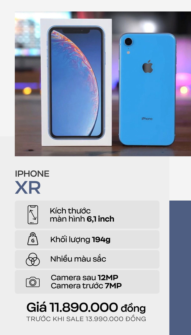 """""""Mở bát"""" năm mới với 5 chiếc smartphone siêu xịn - mịn, đã vậy còn được giảm giá đến 20% ! - Ảnh 4."""