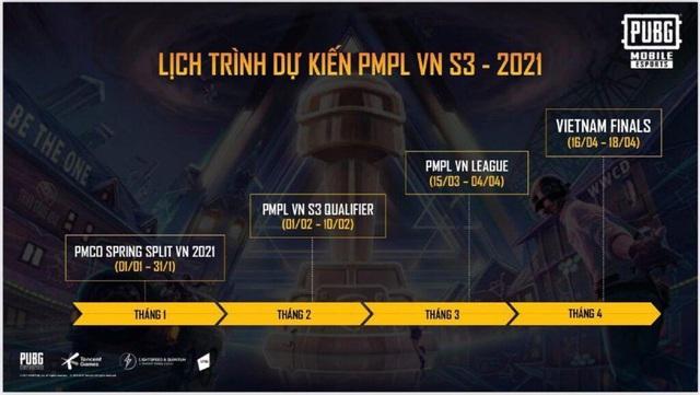 Giải mã lý do khiến giải đấu PMCO Mùa Xuân 2021 cực kì quan trọng với tuyển thủ PUBG Mobile chuyên nghiệp - Ảnh 2.
