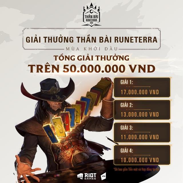 Đại Cao Thủ Việt Nam nào sẽ lên ngôi vương trong giải đấu Thần Bài Runeterra mùa đầu tiên? - Ảnh 3.