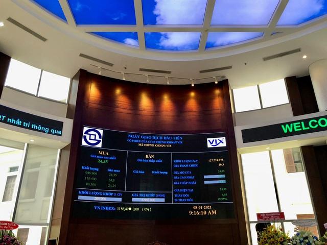 VIX chuyển sàn HoSE, với mức vốn hóa thị trường hơn 2.598 tỷ đồng - Ảnh 1.