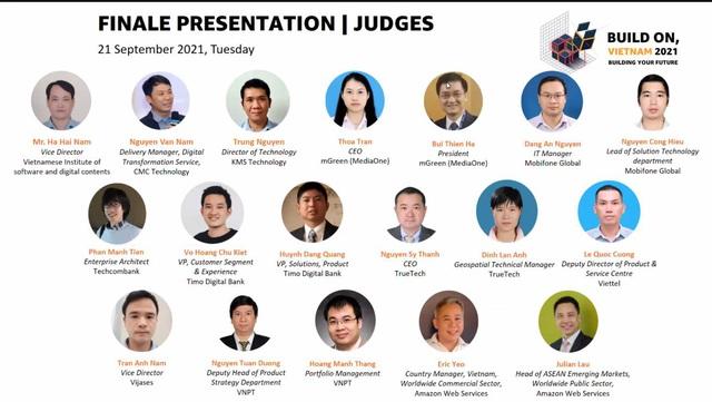 """Bùng nổ sáng kiến công nghệ tại chung kết cuộc thi Hackathon """"Build On, Vietnam 2021"""" - Ảnh 1."""