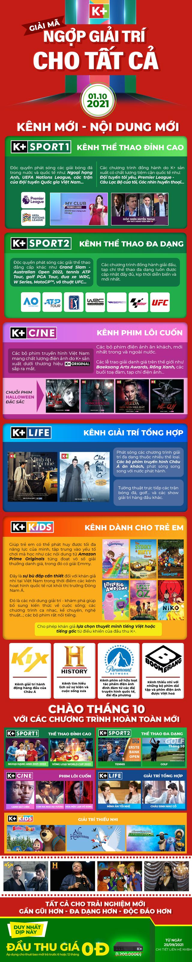 Infographic: Giải mã ngợp giải trí cho tất cả của K+ - ảnh 1