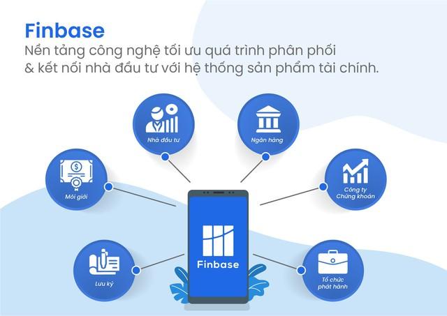 Finbase và hành trình đưa công nghệ khai phá thị trường trái phiếu doanh nghiệp - Ảnh 2.