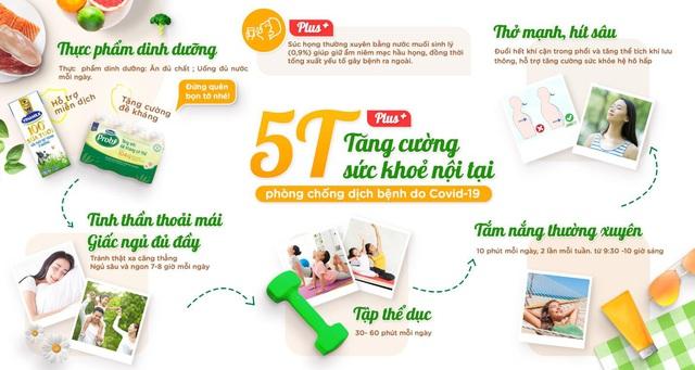 """""""Bí kíp"""" 5T+ tăng cường sức khỏe phòng chống dịch bệnh - Ảnh 1."""
