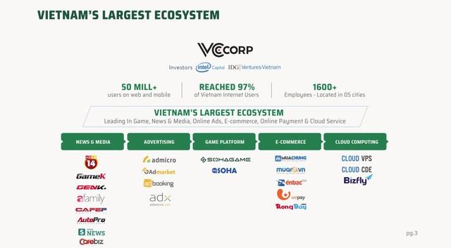 VCs Next Gen - Chương trình tìm kiếm Sinh viên tài năng làm Lãnh đạo tương lai của VCCorp chính thức khởi động - Ảnh 1.