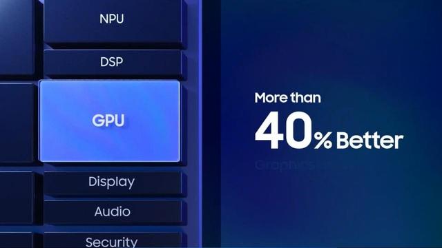 Điều gì khiến cho hiệu năng của Samsung Galaxy S21 được xem là đỉnh của chóp trên thị trường? - Ảnh 2.