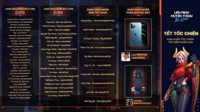 Nhìn lại Tết 2021, game thủ Việt bội thu tài lộc từ Liên Minh Huyền Thoại: Tốc Chiến - Ảnh 4.