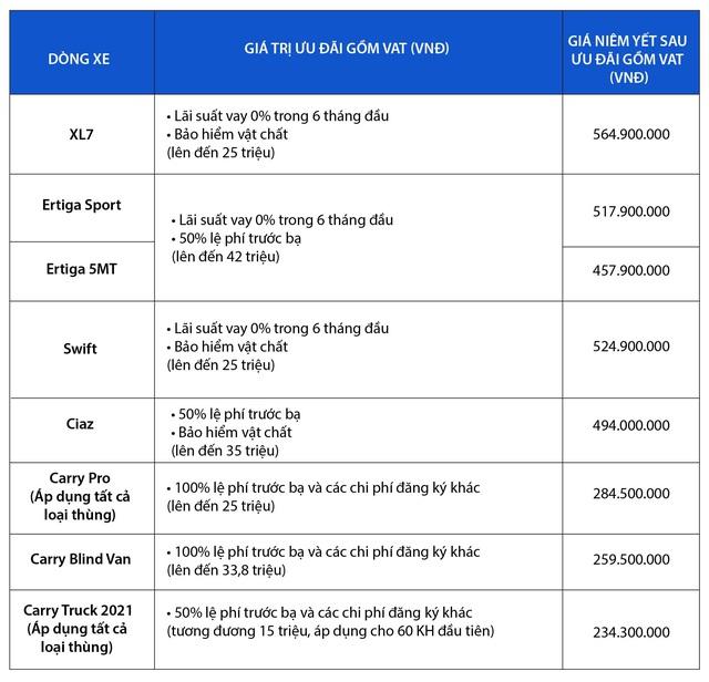 Ciaz và Ertiga - lựa chọn thực tiễn cho người Việt - Ảnh 4.