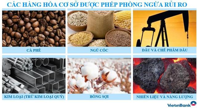Quản trị rủi ro biến động giá cà phê bằng sản phẩm phái sinh hàng hóa của VietinBank - Ảnh 1.