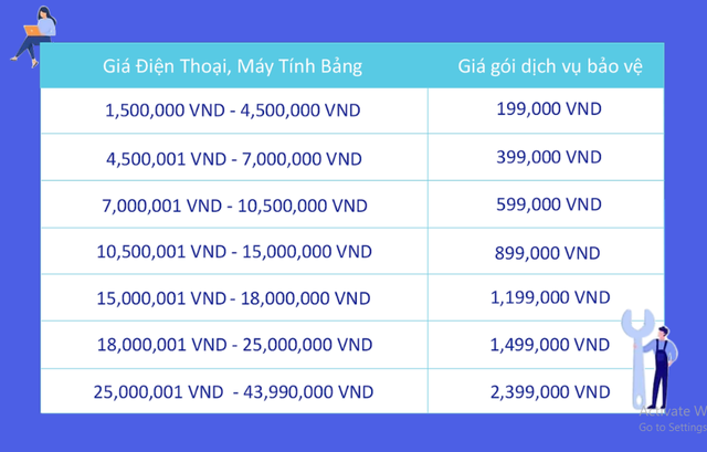Tiki ra mắt dịch vụ bảo vệ điện thoại và máy tính bảng chỉ từ 199.000 đồng - Ảnh 2.