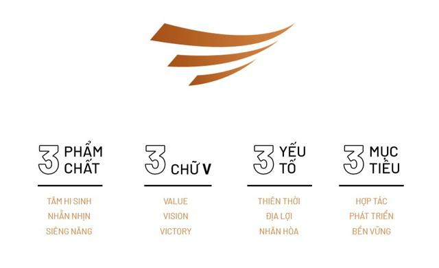 Văn Phú - Invest thay đổi nhận diện thương hiệu và kỳ vọng bứt phá trong năm 2021 - Ảnh 3.