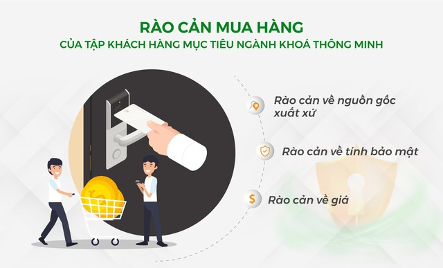 Doanh nghiệp khai thác chưa tới 1% tiềm năng thị trường Khóa thông minh Việt - Ảnh 3.