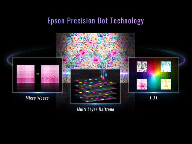 Máy in khổ lớn của Epson đáp ứng tối đa nhu cầu của doanh nghiệp - Ảnh 1.