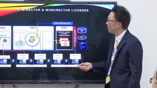 """WinActor và ưu thế trở thành """"Sếu đầu đàn"""" thị trường RPA Việt Nam - Ảnh 1."""