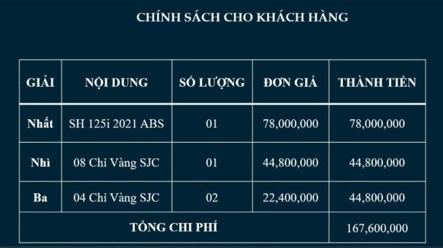 Đầu tư dự án Khu DCĐT Phường 3 Tây Ninh với chiết khấu hấp dẫn - Ảnh 1.