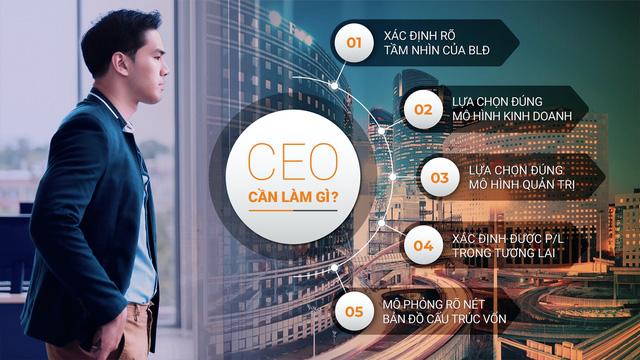 500 CEO quy tụ để cập nhật xu hướng cạnh tranh tầm nhìn 2030 - Ảnh 1.