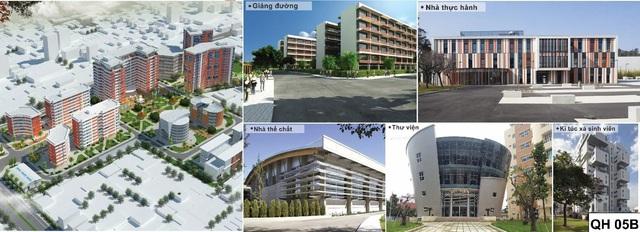 Đại học Đại Nam khởi công xây dựng dự án 1.800 tỷ VNĐ - Ảnh 1.