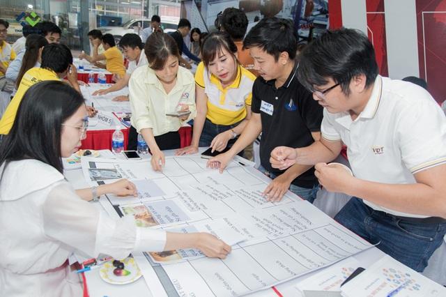 Tư duy cần có của lãnh đạo các doanh nghiệp trong ngành kết cấu thép - Ảnh 2.