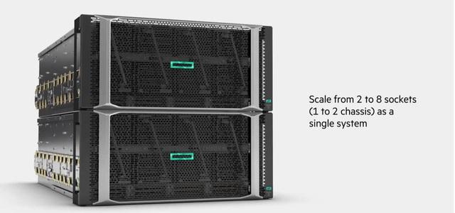 Quản trị đồng bộ và giải phóng dữ liệu cùng HPE Superdome Flex 280 - Ảnh 2.