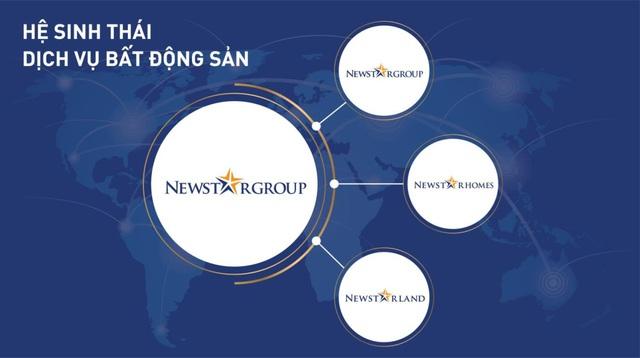 NewStarGroup công bố hệ sinh thái bất động sản toàn diện và thương hiệu NewStarHomes - Ảnh 1.