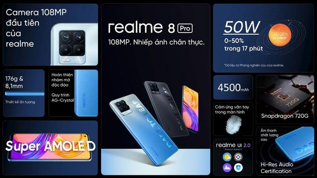 realme 8 series ra mắt với camera 108mp cùng thiết kế thời thượng cho người dùng trẻ - Ảnh 2.
