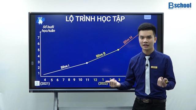 Thầy Vũ Ngọc Anh lên bài nhận định và giải chi tiết Đề minh họa THPT Quốc gia 2021 - Ảnh 2.