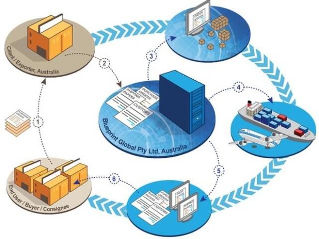 Tui Học IT - Blog chia sẻ kiến thức công nghệ, tải phần mềm miễn phí - ảnh 2